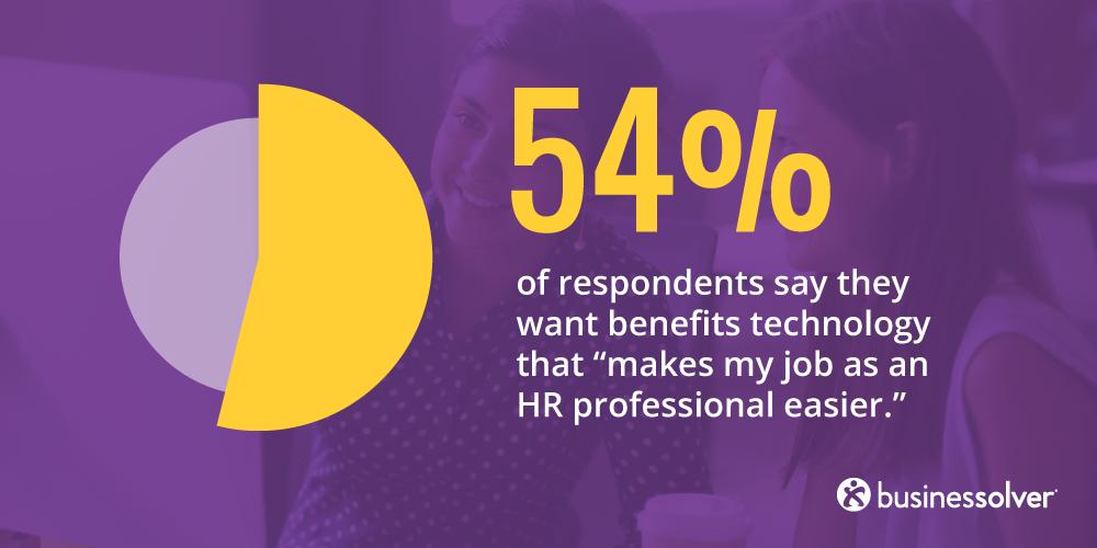 54-wants-benefits-technology-