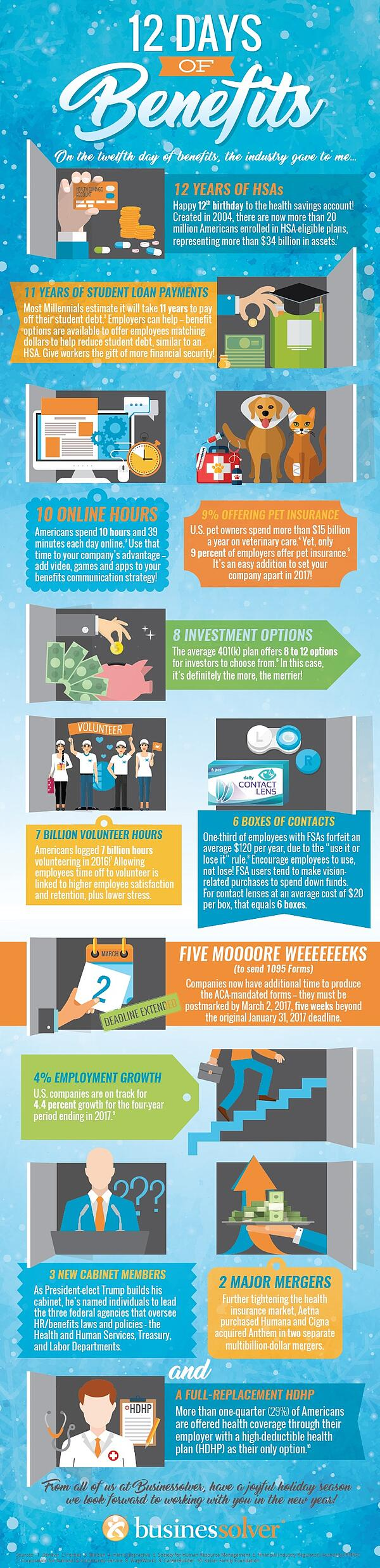 12 Days of Benefits 2016 Infographic