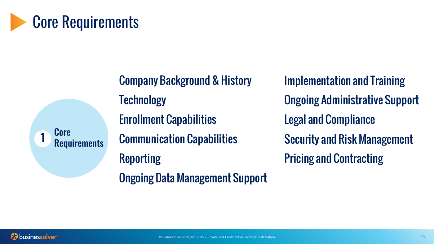 RFP Core Requirements for Benefits Administration Technology